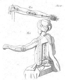 http://androbots.ru/istoriya_robototehniki/shahmatnyi_avtomat/220px-Turk-engraving-figure.jpg